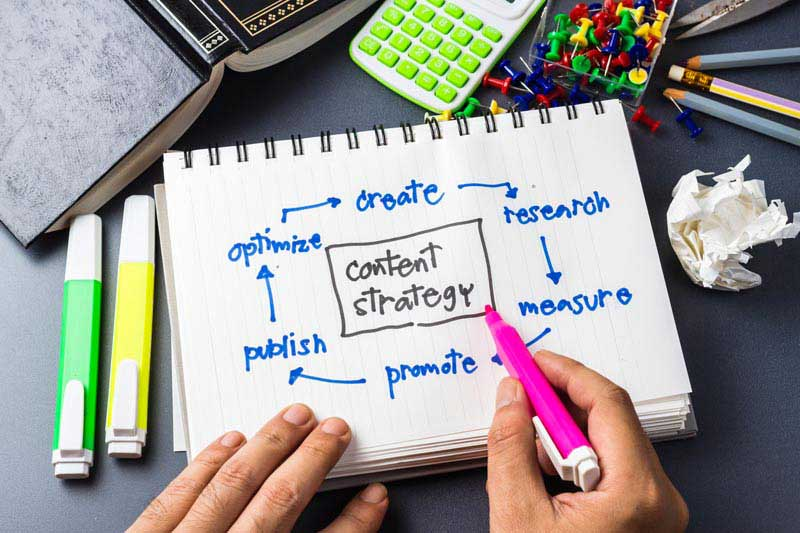 How to Choose the right Content Marketing Agency for your business