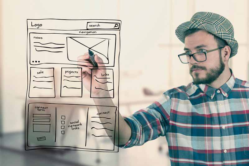 Key Features of Successful Landing Page Creation