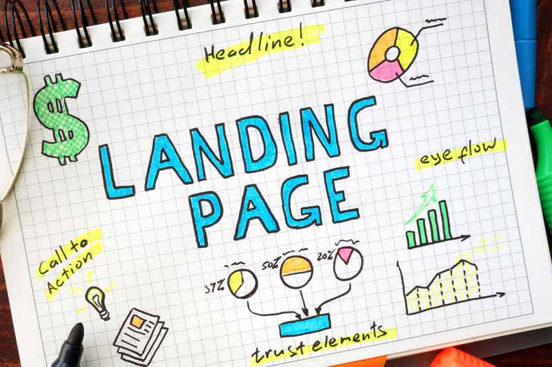 Landing Page Design: Understanding the various Types of Landing Pages