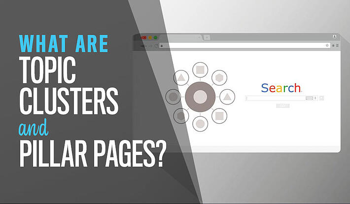 What are Topic Clusters and Pillar Pages?